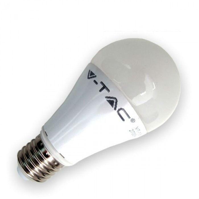 becuri-led-4228-700x700