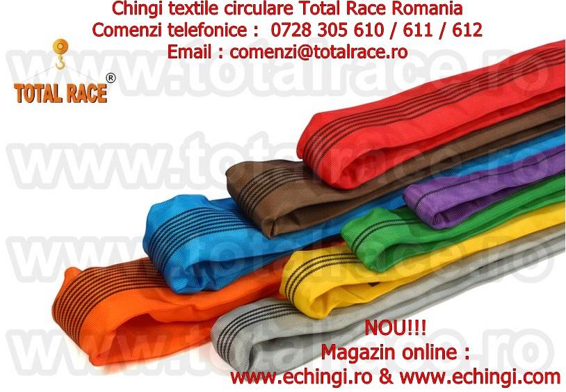 chingi textile circulare stoc Bucuresti sufe circulare spense trg 01 date contact